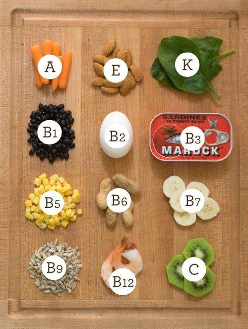 vitaminokra van szükség a visszérben kenőcs visszér flucinar