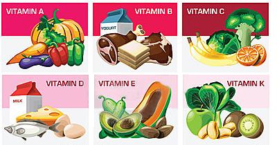 vitaminok, amelyeket visszérrel kell inni