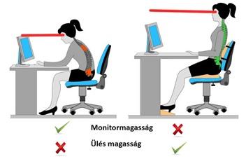 ortopédiai szék visszér