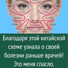 visszér a nők árában visszér a szem alatt